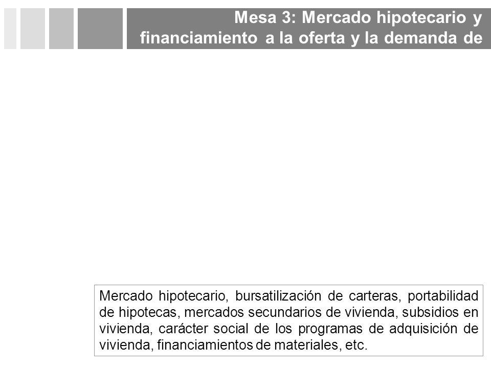 Mesa 3: Mercado hipotecario y financiamiento a la oferta y la demanda de vivienda Mercado hipotecario, bursatilización de carteras, portabilidad de hi