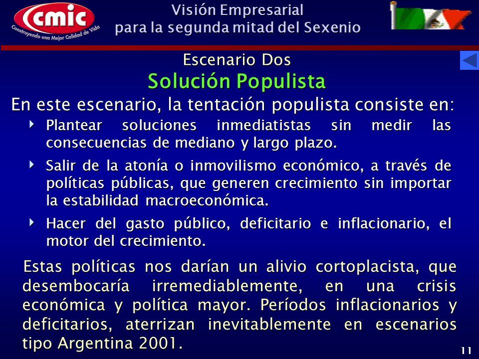 Visión Empresarial para la segunda mitad del Sexenio 11 Escenario Dos Solución Populista En este escenario, la tentación populista consiste en: Plantear soluciones inmediatistas sin medir las consecuencias de mediano y largo plazo.