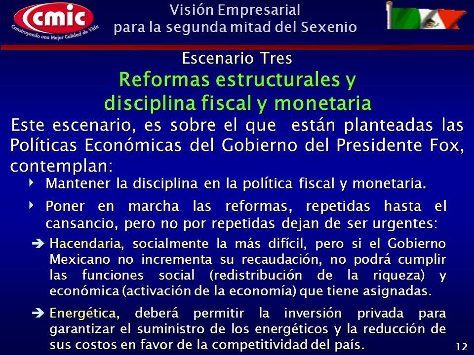 Visión Empresarial para la segunda mitad del Sexenio 12 Escenario Tres Reformas estructurales y disciplina fiscal y monetaria Este escenario, es sobre el que están planteadas las Políticas Económicas del Gobierno del Presidente Fox, contemplan: Mantener la disciplina en la política fiscal y monetaria.