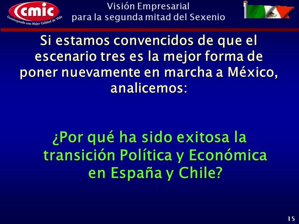 Visión Empresarial para la segunda mitad del Sexenio 15 Si estamos convencidos de que el escenario tres es la mejor forma de poner nuevamente en marcha a México, analicemos: ¿Por qué ha sido exitosa la transición Política y Económica en España y Chile