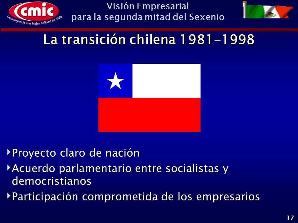 Visión Empresarial para la segunda mitad del Sexenio 17 La transición chilena 1981-1998 Proyecto claro de nación Proyecto claro de nación Acuerdo parlamentario entre socialistas y democristianos Acuerdo parlamentario entre socialistas y democristianos Participación comprometida de los empresarios Participación comprometida de los empresarios
