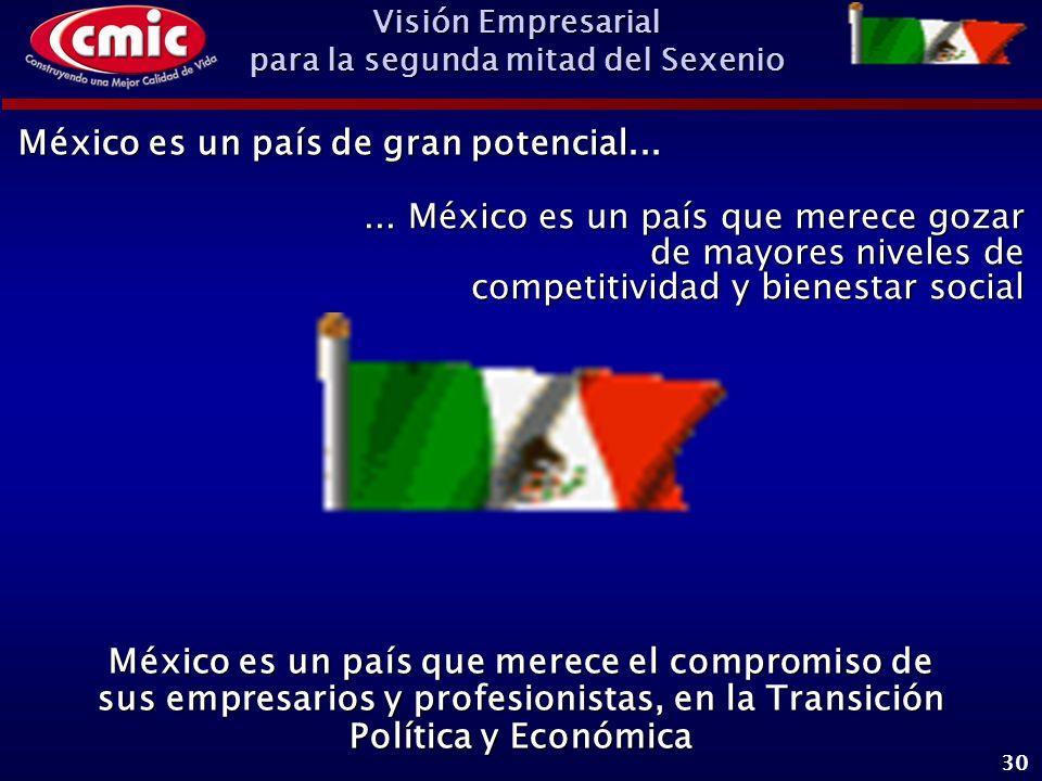 Visión Empresarial para la segunda mitad del Sexenio 30 México es un país de gran potencial...