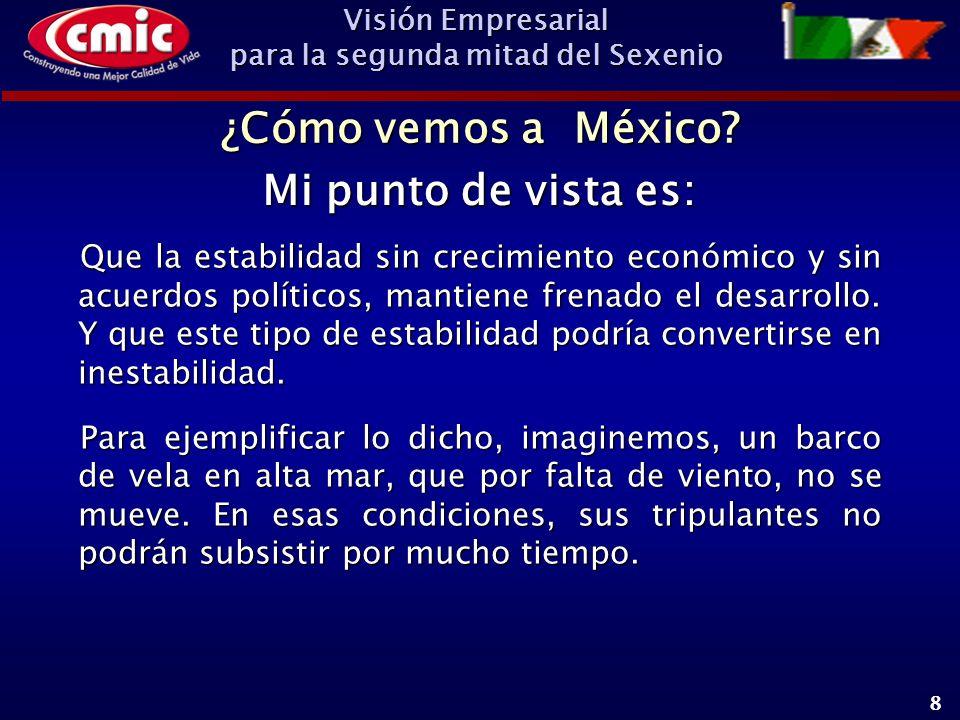Visión Empresarial para la segunda mitad del Sexenio 8 ¿Cómo vemos a México.