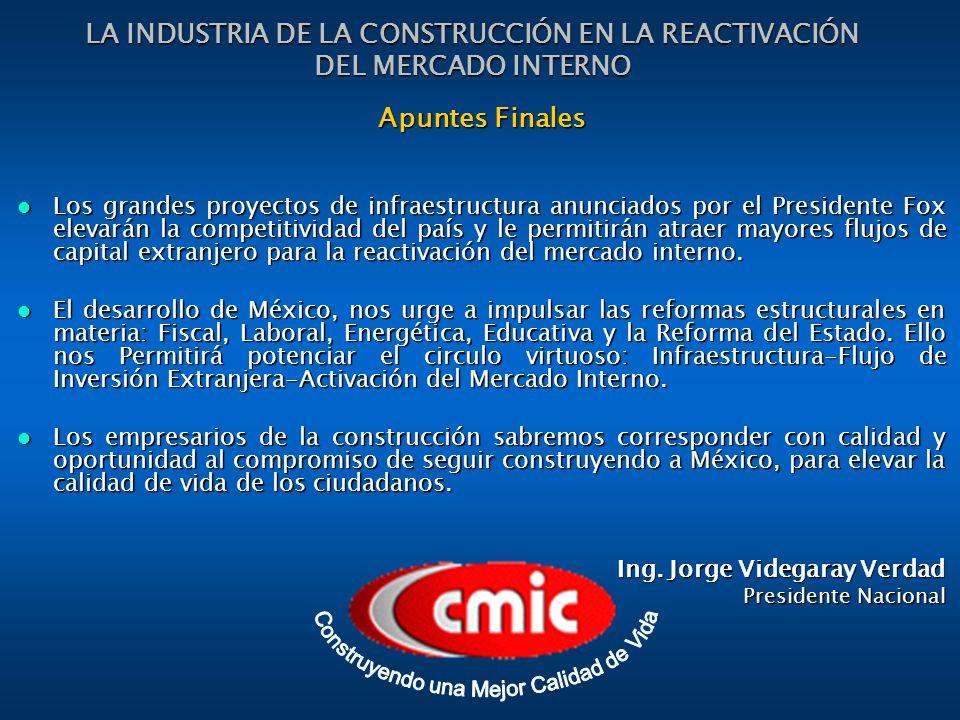 Apuntes Finales Los grandes proyectos de infraestructura anunciados por el Presidente Fox elevarán la competitividad del país y le permitirán atraer mayores flujos de capital extranjero para la reactivación del mercado interno.