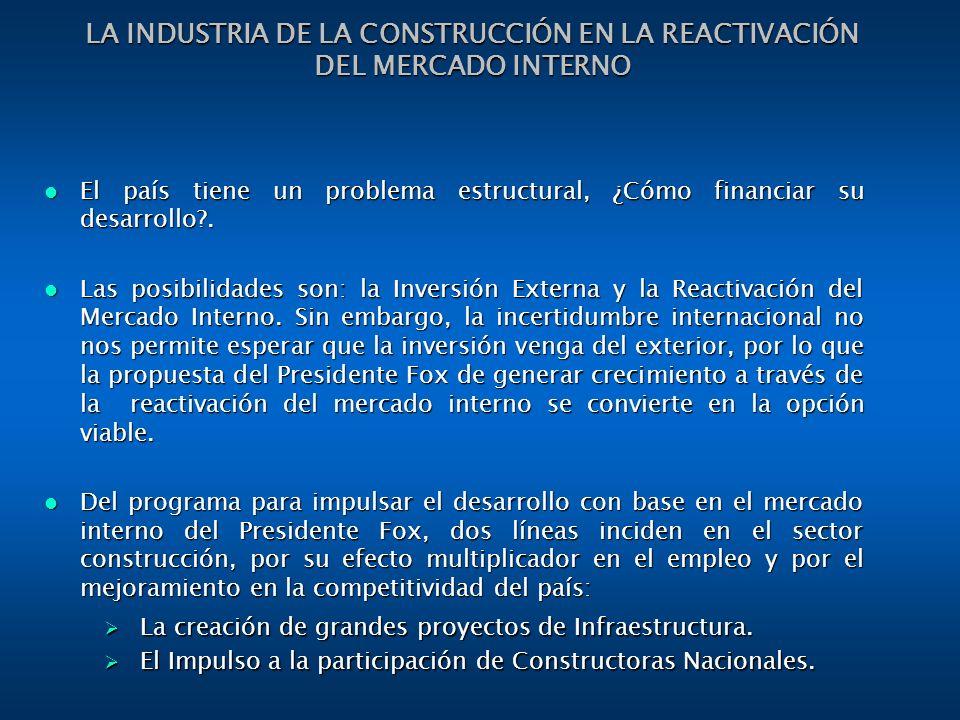 LA INDUSTRIA DE LA CONSTRUCCIÓN EN LA REACTIVACIÓN DEL MERCADO INTERNO El país tiene un problema estructural, ¿Cómo financiar su desarrollo?. El país