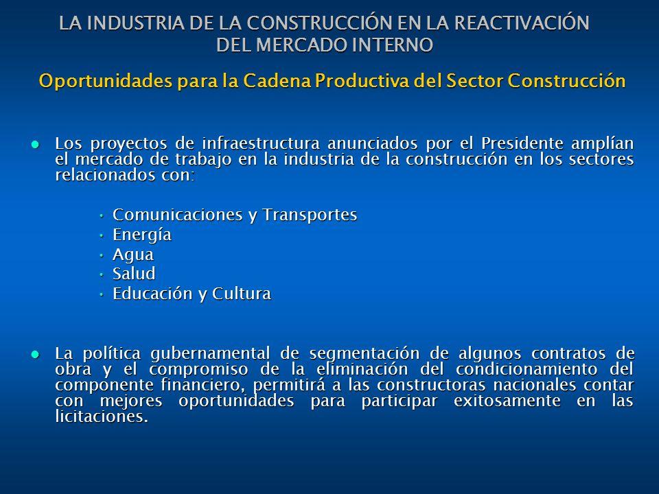 Oportunidades para la Cadena Productiva del Sector Construcción La participación de empresas nacionales en la ejecución de los megaproyectos permitirá la reactivación de la Ingeniería mexicana, que por su capacidad y calidad ha sido reconocida internacionalmente.