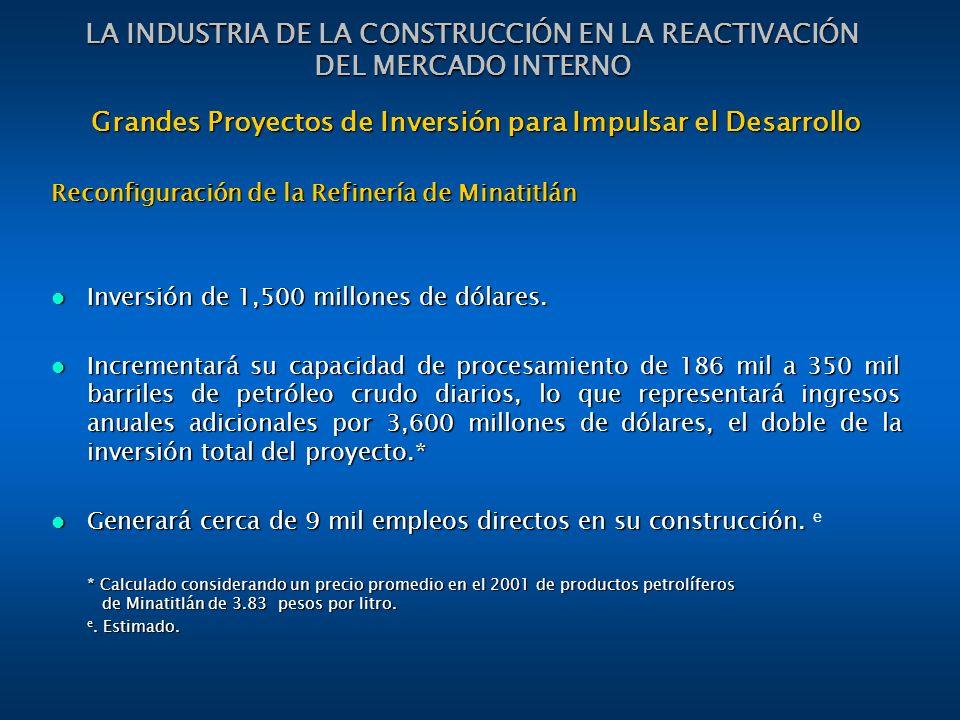 LA INDUSTRIA DE LA CONSTRUCCIÓN EN LA REACTIVACIÓN DEL MERCADO INTERNO Grandes Proyectos de Inversión para Impulsar el Desarrollo Proyecto El Fénix (2 complejos petroquímicos) Inversión de 2,500 millones de dólares.