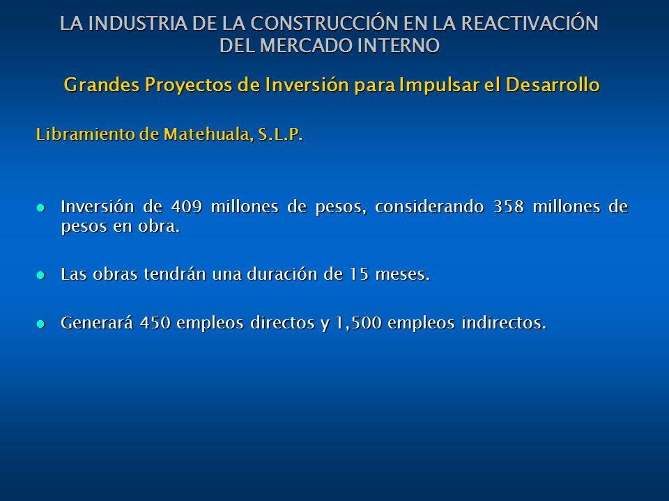 LA INDUSTRIA DE LA CONSTRUCCIÓN EN LA REACTIVACIÓN DEL MERCADO INTERNO Grandes Proyectos de Inversión para Impulsar el Desarrollo Libramiento de Mateh