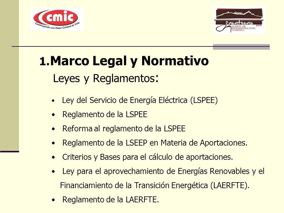 1. Marco Legal y Normativo Leyes y Reglamentos : Ley del Servicio de Energía Eléctrica (LSPEE) Reglamento de la LSPEE Reforma al reglamento de la LSPE