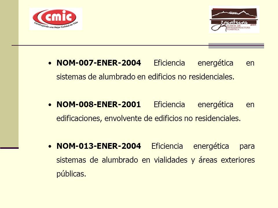 NOM-007-ENER-2004 Eficiencia energética en sistemas de alumbrado en edificios no residenciales. NOM-008-ENER-2001 Eficiencia energética en edificacion