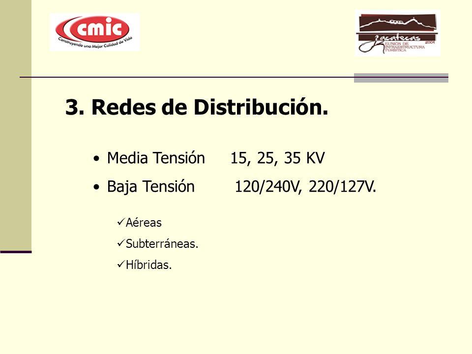3. Redes de Distribución. Media Tensión 15, 25, 35 KV Baja Tensión 120/240V, 220/127V. Aéreas Subterráneas. Híbridas.