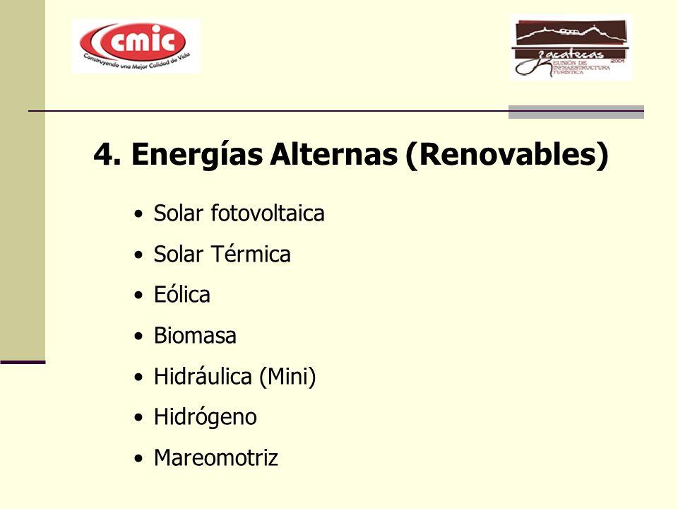 4. Energías Alternas (Renovables) Solar fotovoltaica Solar Térmica Eólica Biomasa Hidráulica (Mini) Hidrógeno Mareomotriz