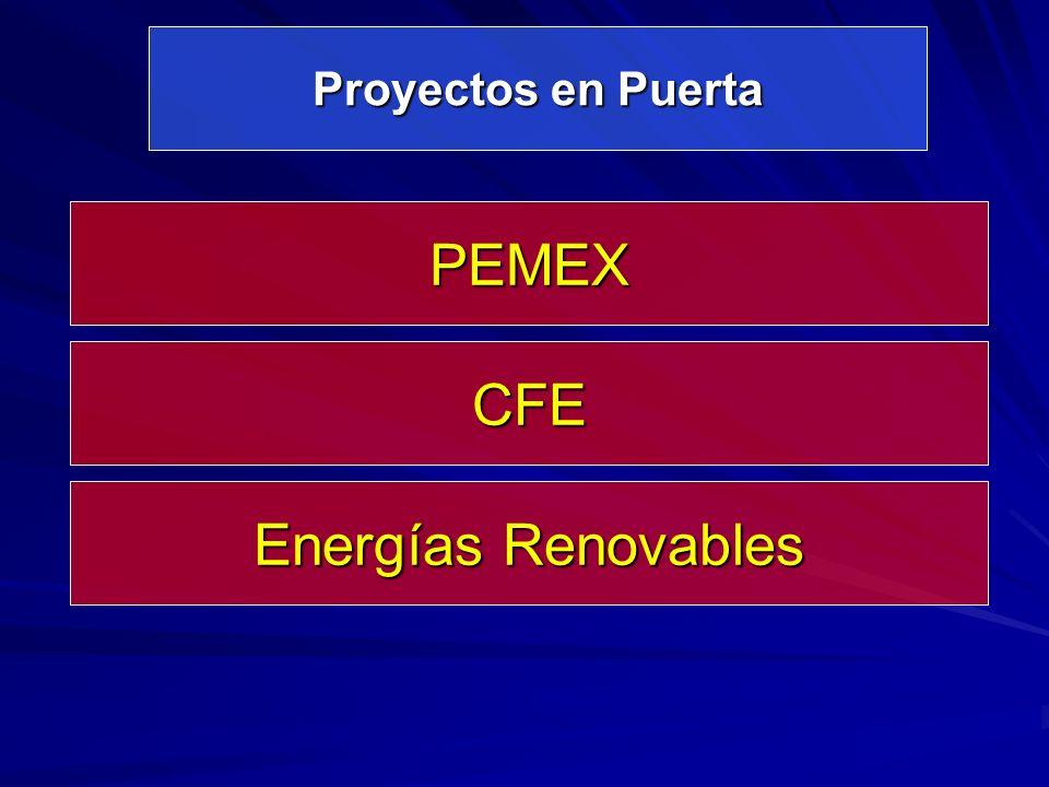 Proyectos en Puerta PEMEX CFE Energías Renovables