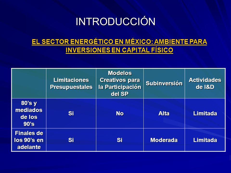 Fuente: SENER con datos de PEMEX Proyectos Potenciales de PEMEX