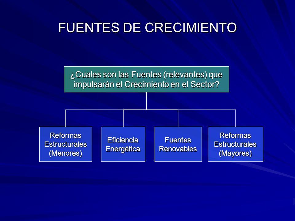 FUENTES DE CRECIMIENTO Reformas Estructurales (Menores) Eficiencia Energética Fuentes Renovables Reformas Estructurales (Mayores) ¿Cuales son las Fuentes (relevantes) que impulsarán el Crecimiento en el Sector