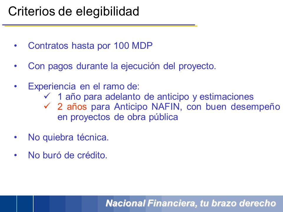 Nacional Financiera, tu brazo derecho Criterios de elegibilidad Contratos hasta por 100 MDP Con pagos durante la ejecución del proyecto. Experiencia e