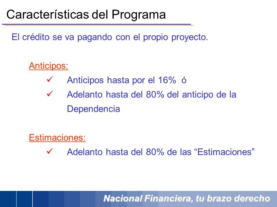 Nacional Financiera, tu brazo derecho Características del Programa El crédito se va pagando con el propio proyecto. Anticipos: Anticipos hasta por el
