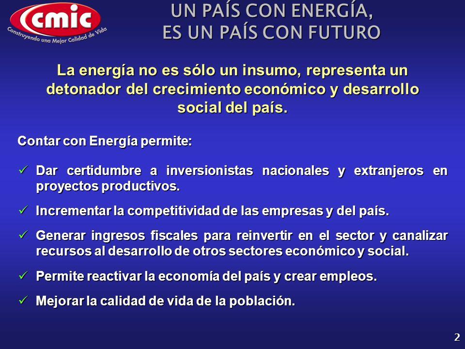 UN PAÍS CON ENERGÍA, ES UN PAÍS CON FUTURO 3 La energía no es sólo un insumo, representa un detonador del crecimiento económico y desarrollo social del país.