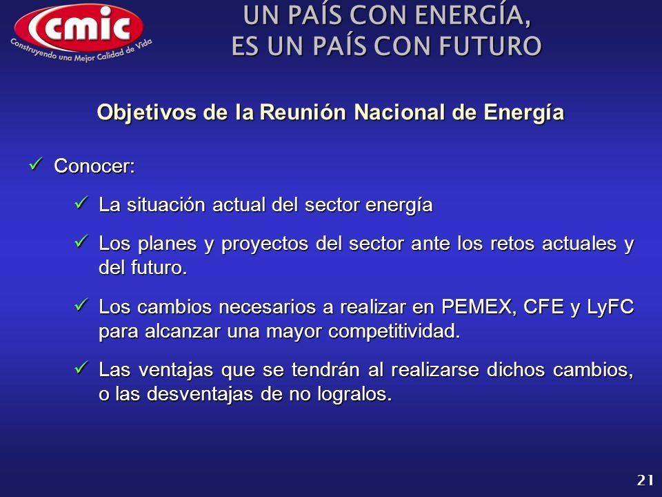 UN PAÍS CON ENERGÍA, ES UN PAÍS CON FUTURO 21 Conocer: Conocer: La situación actual del sector energía La situación actual del sector energía Los planes y proyectos del sector ante los retos actuales y del futuro.