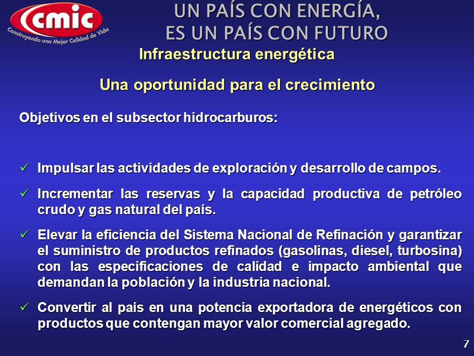UN PAÍS CON ENERGÍA, ES UN PAÍS CON FUTURO 7 Infraestructura energética Una oportunidad para el crecimiento Objetivos en el subsector hidrocarburos: Impulsar las actividades de exploración y desarrollo de campos.