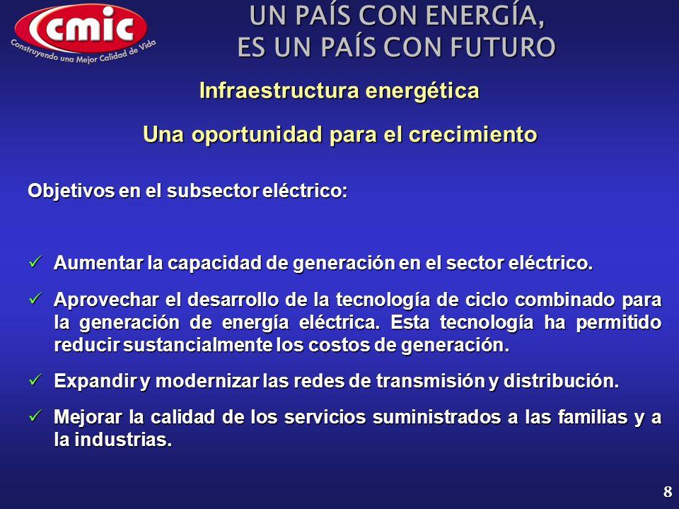 UN PAÍS CON ENERGÍA, ES UN PAÍS CON FUTURO 9 Infraestructura energética Una oportunidad para el crecimiento Objetivos del sector energético: Asegurar el abasto de energía, con estándares de oportunidad, calidad y a precios competitivos.