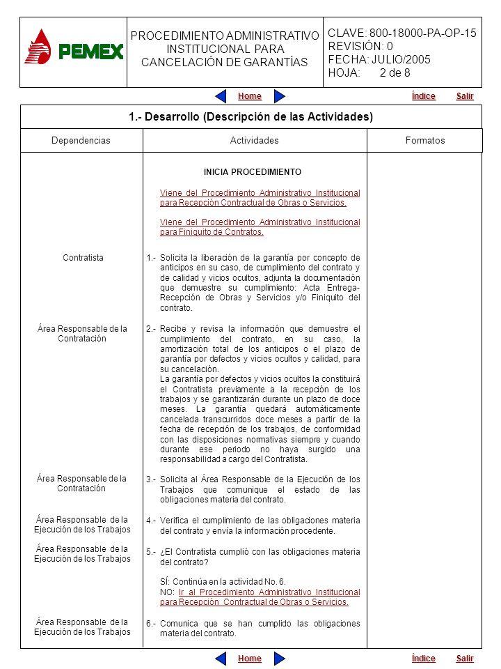 PROCEDIMIENTO ADMINISTRATIVO PARA PLANEACIÓN DE OBRAS Y SERVICIOS CLAVE: 800-18000-PA-OP-15 REVISIÓN: 0 FECHA: JULIO/2005 HOJA: PROCEDIMIENTO ADMINISTRATIVO INSTITUCIONAL PARA CANCELACIÓN DE GARANTÍAS Home Salir Índice Home Salir Índice FormatosDependencias INICIA PROCEDIMIENTO Viene del Procedimiento Administrativo Institucional para Recepción Contractual de Obras o Servicios.
