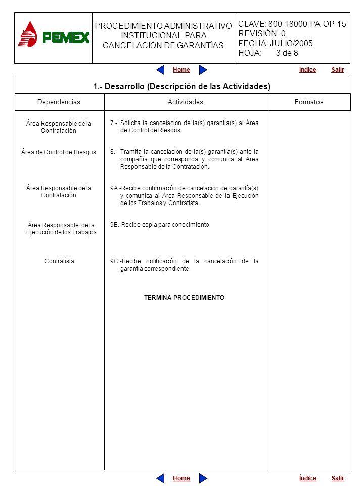 PROCEDIMIENTO ADMINISTRATIVO PARA PLANEACIÓN DE OBRAS Y SERVICIOS CLAVE: 800-18000-PA-OP-15 REVISIÓN: 0 FECHA: JULIO/2005 HOJA: PROCEDIMIENTO ADMINISTRATIVO INSTITUCIONAL PARA CANCELACIÓN DE GARANTÍAS Home Salir Índice Home Salir Índice FormatosDependencias 7.-Solicita la cancelación de la(s) garantía(s) al Área de Control de Riesgos.