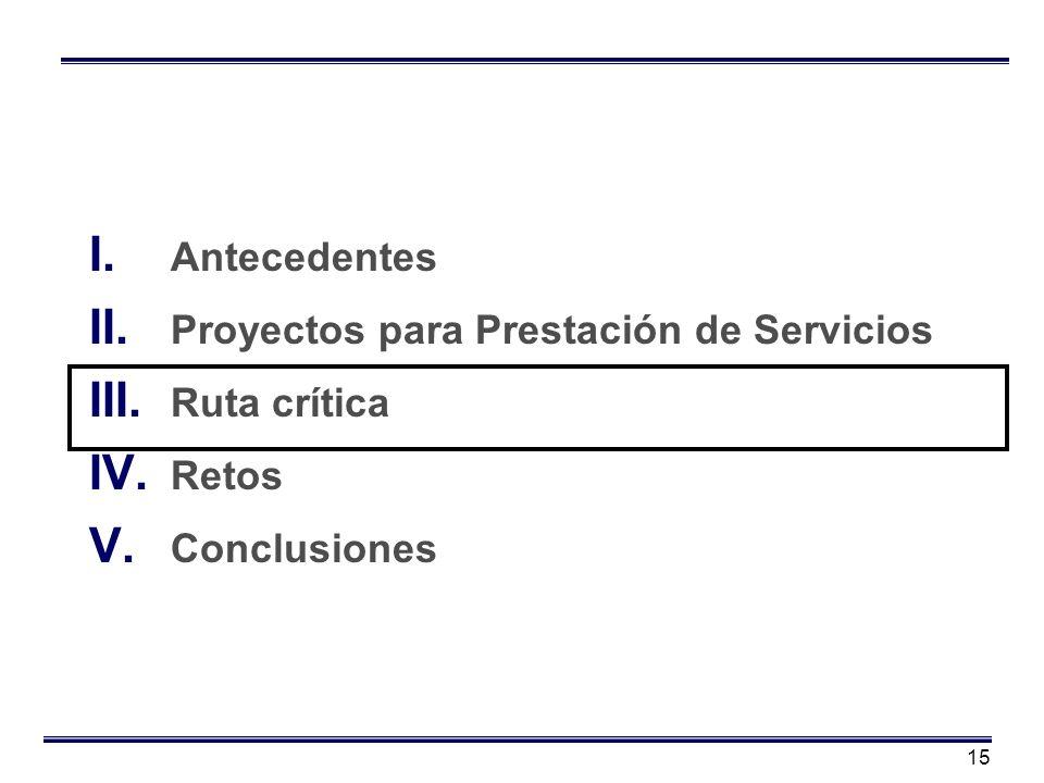 15 I. Antecedentes II. Proyectos para Prestación de Servicios III. Ruta crítica IV. Retos V. Conclusiones