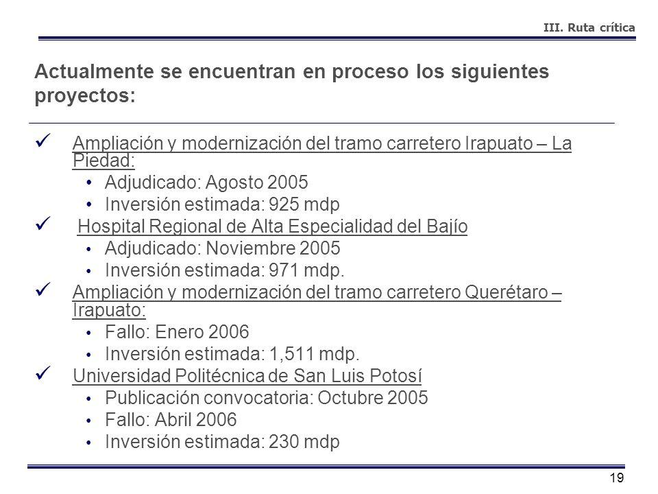 19 Ampliación y modernización del tramo carretero Irapuato – La Piedad: Adjudicado: Agosto 2005 Inversión estimada: 925 mdp Hospital Regional de Alta