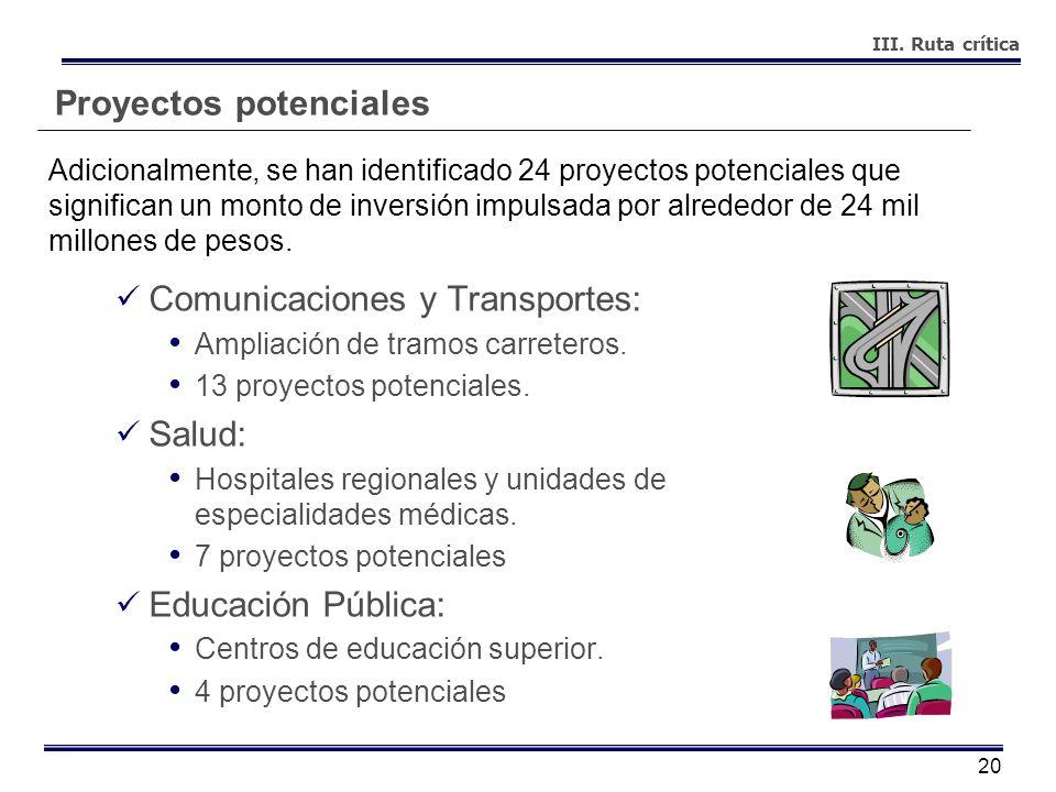 20 Comunicaciones y Transportes: Ampliación de tramos carreteros. 13 proyectos potenciales. Salud: Hospitales regionales y unidades de especialidades