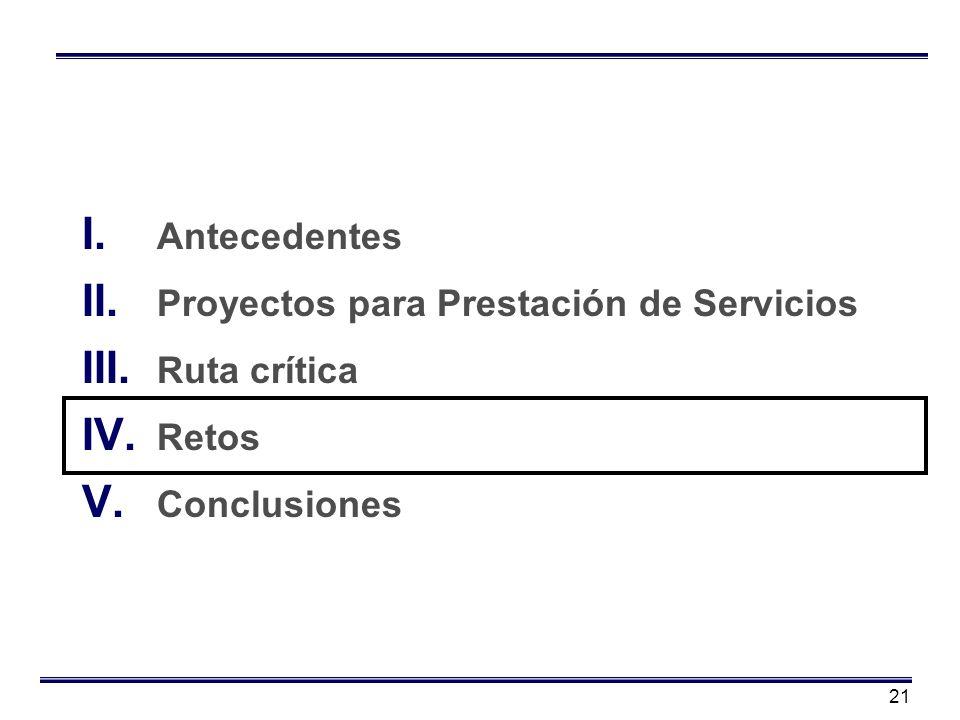 21 I. Antecedentes II. Proyectos para Prestación de Servicios III. Ruta crítica IV. Retos V. Conclusiones