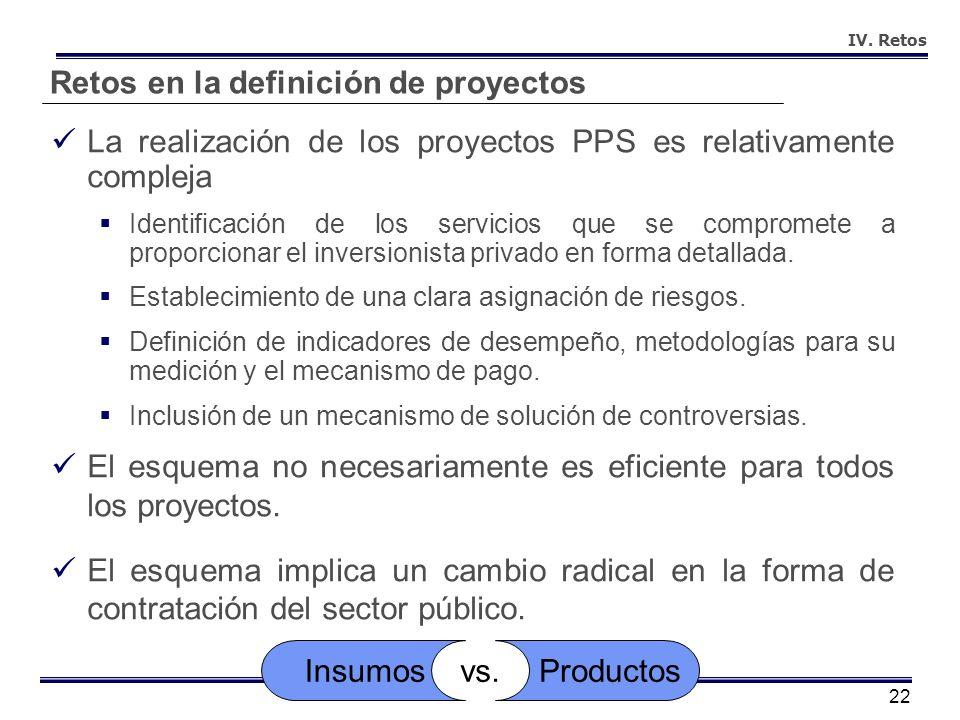22 La realización de los proyectos PPS es relativamente compleja Identificación de los servicios que se compromete a proporcionar el inversionista pri
