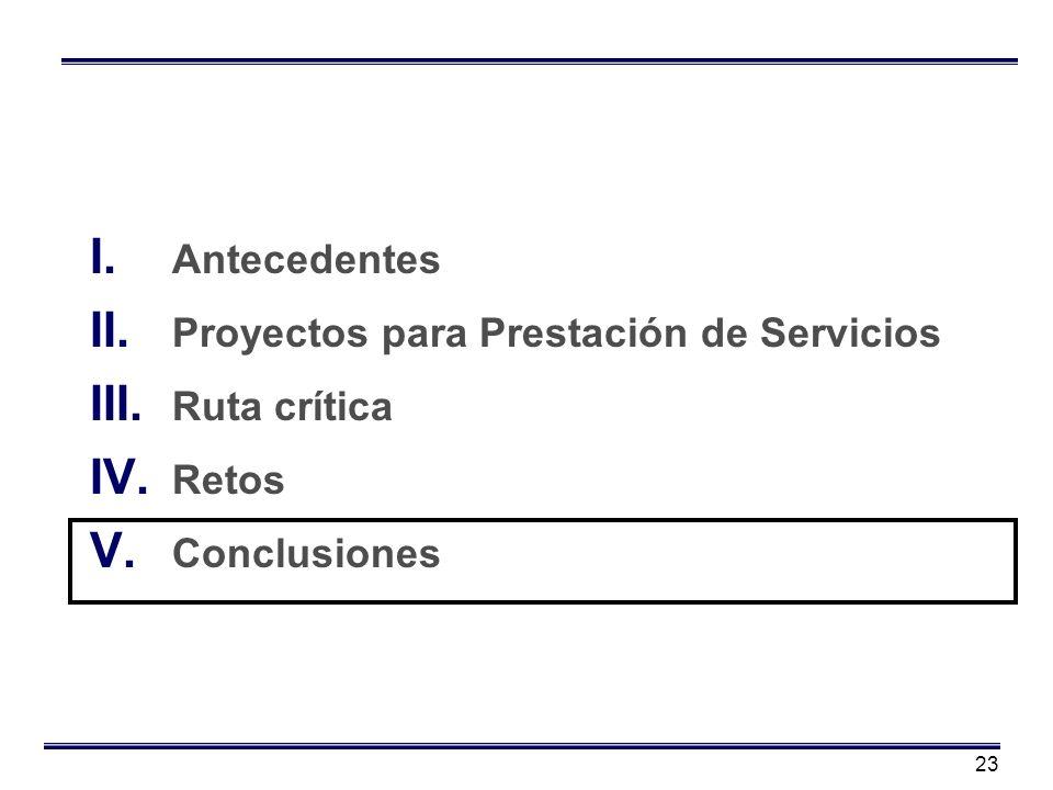 23 I. Antecedentes II. Proyectos para Prestación de Servicios III. Ruta crítica IV. Retos V. Conclusiones