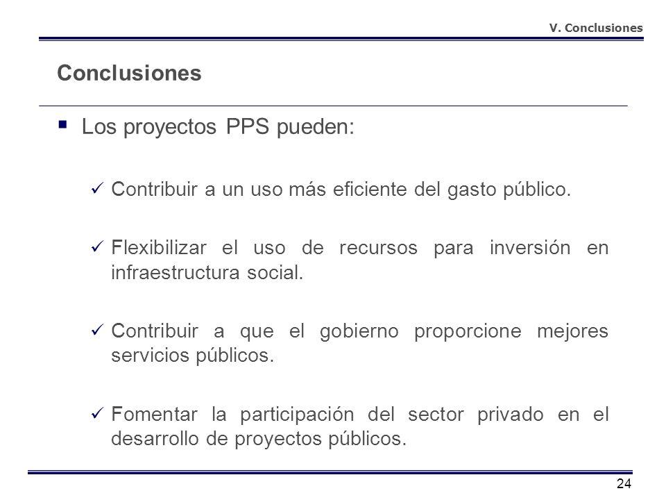24 Conclusiones Los proyectos PPS pueden: Contribuir a un uso más eficiente del gasto público. Flexibilizar el uso de recursos para inversión en infra