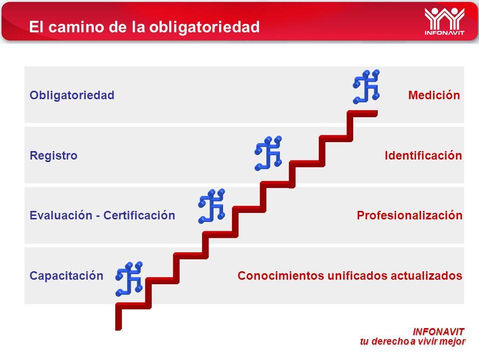 INFONAVIT tu derecho a vivir mejor tu derecho a vivir mejor Asesores certificados y registrados por estado Delegaci ó nTotal de asesores Meta de colocaci ó n Asesores requeridosDiferencia Registrados en Infonavit Jalisco412 44,99546957166 Mexico274 50,385525251198 Michoacan296 9,590100-19689 Morelos568 7,34076-49282 Nayarit208 4,86051-1577 Nuevo Leon537 53,03055215169 Oaxaca2 6,125646217 Puebla363 16,180169-194124 Queretaro120 12,8451341456 Quintana Roo261 9,22596-165113 San Luis Potosi159 10,795112-4757 Sinaloa190 13,745143-4782 Sonora253 18,250190-63108 Tabasco140 5,06053-8762 Tamaulipas516 22,260232-284182 Tlaxcala64 2,85030-3414 Veracruz264 17,710184-8090 Yucatan207 9,39598-10979 Zacatecas95 2,67528-6738 TOTAL7,566500,0005,208 3,530