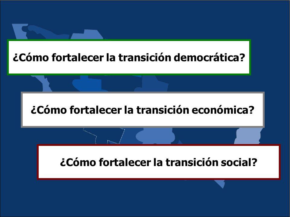 ¿Cómo fortalecer la transición democrática. ¿Cómo fortalecer la transición económica.