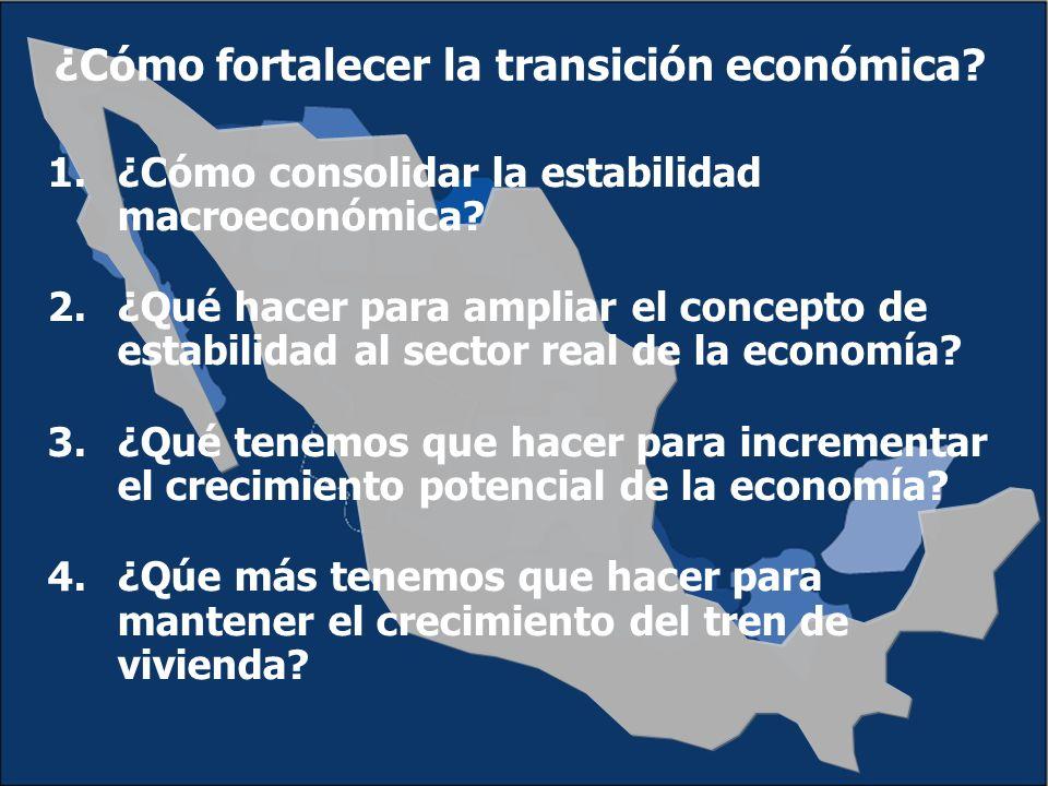 ¿Cómo fortalecer la transición económica. 1.¿Cómo consolidar la estabilidad macroeconómica.