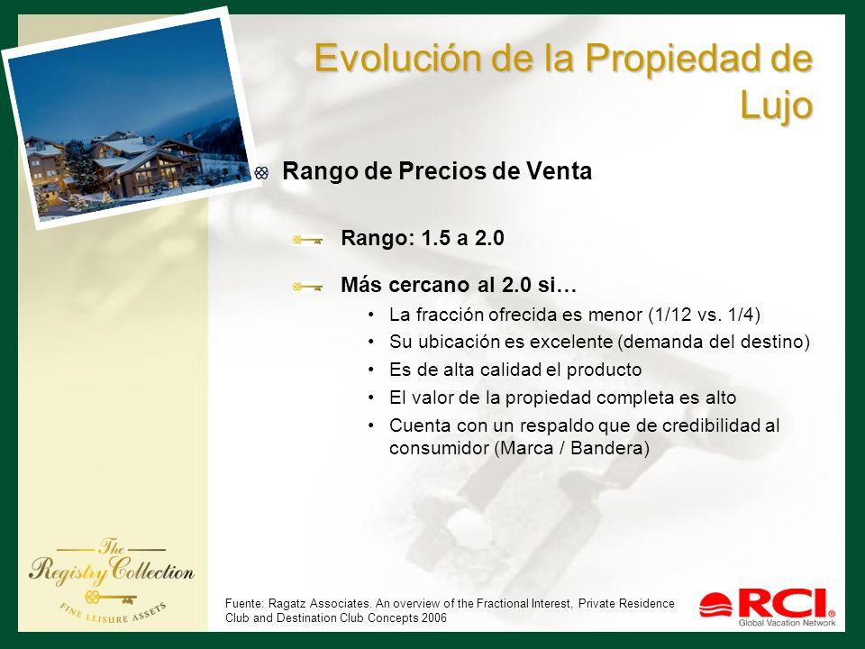 Evolución de la Propiedad de Lujo Rango de Precios de Venta Rango: 1.5 a 2.0 Más cercano al 2.0 si… La fracción ofrecida es menor (1/12 vs. 1/4) Su ub