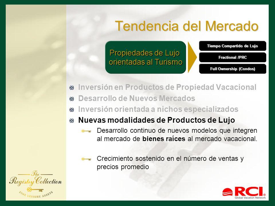 Tendencia del Mercado Propiedades de Lujo orientadas al Turismo Tiempo Compartido de Lujo Fractional /PRC Full Ownership (Condos) Inversión en Product