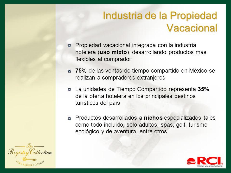 Industria de la Propiedad Vacacional Propiedad vacacional integrada con la industria hotelera (uso mixto), desarrollando productos más flexibles al co
