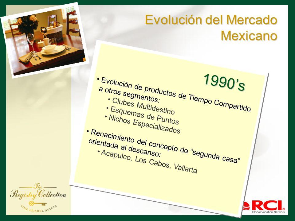 Evolución del Mercado Mexicano Evolución de productos de Tiempo Compartido Evolución de productos de Tiempo Compartido a otros segmentos: a otros segm
