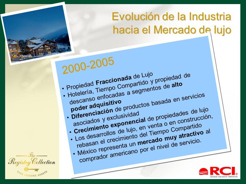 Evolución de la Industria hacia el Mercado de lujo Propiedad Fraccionada de Lujo Hotelería, Tiempo Compartido y propiedad de descanso enfocadas a segm