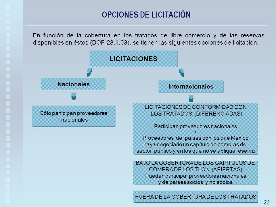 OPCIONES DE LICITACIÓN LICITACIONES Nacionales Internacionales LICITACIONES DE CONFORMIDAD CON LOS TRATADOS (DIFERENCIADAS) Participan proveedores nacionales + Proveedores de países con los que México haya negociado un capítulo de compras del sector público y en los que no se aplique reserva 22 Sólo participan proveedores nacionales BAJO LA COBERTURA DE LOS CAPITULOS DE COMPRA DE LOS TLCs (ABIERTAS) Pueden participar proveedores nacionales y de países socios y no socios FUERA DE LA COBERTURA DE LOS TRATADOS En función de la cobertura en los tratados de libre comercio y de las reservas disponibles en éstos (DOF 28.II.03), se tienen las siguientes opciones de licitación: