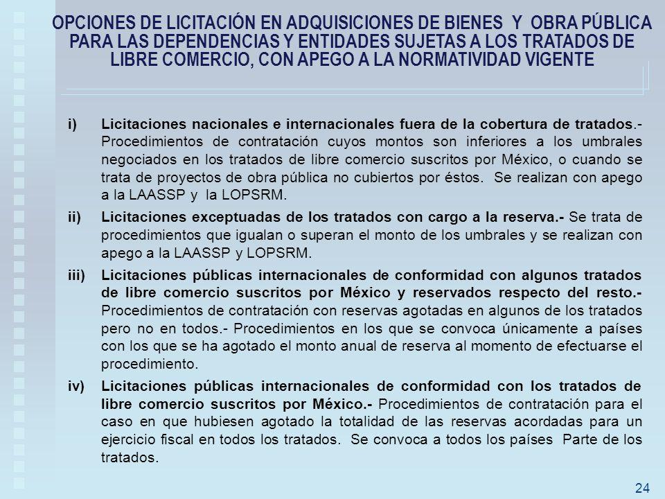 24 i)Licitaciones nacionales e internacionales fuera de la cobertura de tratados.- Procedimientos de contratación cuyos montos son inferiores a los umbrales negociados en los tratados de libre comercio suscritos por México, o cuando se trata de proyectos de obra pública no cubiertos por éstos.