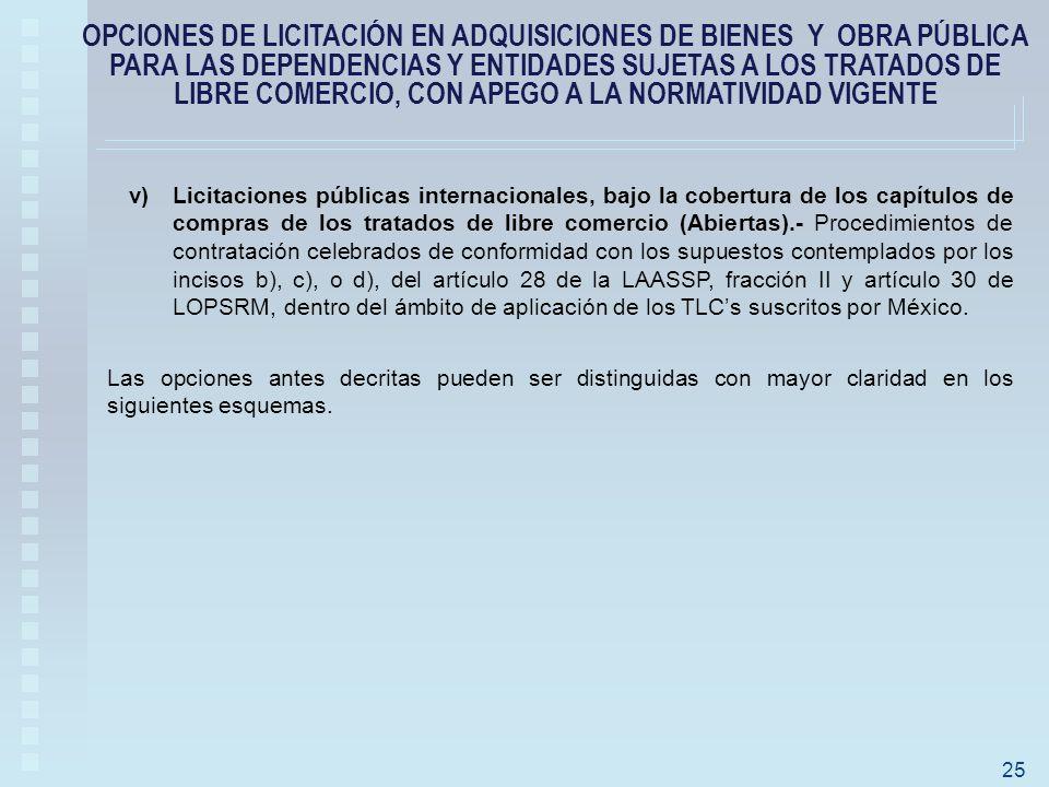 25 v)Licitaciones públicas internacionales, bajo la cobertura de los capítulos de compras de los tratados de libre comercio (Abiertas).- Procedimientos de contratación celebrados de conformidad con los supuestos contemplados por los incisos b), c), o d), del artículo 28 de la LAASSP, fracción II y artículo 30 de LOPSRM, dentro del ámbito de aplicación de los TLCs suscritos por México.