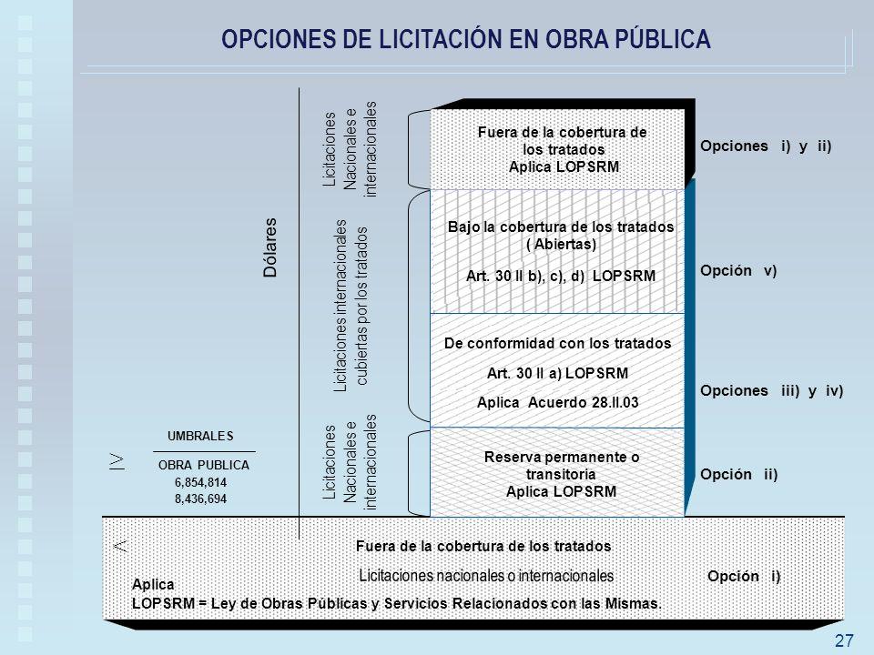 27 OPCIONES DE LICITACIÓN EN OBRA PÚBLICA Dólares UMBRALES OBRA PUBLICA 6,854,814 8,436,694 Fuera de la cobertura de los tratados Aplica LOPSRM = Ley de Obras Públicas y Servicios Relacionados con las Mismas.