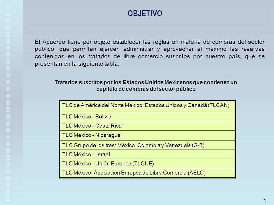 El Acuerdo tiene por objeto establecer las reglas en materia de compras del sector público, que permitan ejercer, administrar y aprovechar al máximo las reservas contenidas en los tratados de libre comercio suscritos por nuestro país, que se presentan en la siguiente tabla: Tratados suscritos por los Estados Unidos Mexicanos que contienen un capítulo de compras del sector público TLC de América del Norte México, Estados Unidos y Canadá (TLCAN) TLC México - Bolivia TLC México - Costa Rica TLC México - Nicaragua TLC Grupo de los tres: México, Colombia y Venezuela (G-3) TLC México – Israel TLC México - Unión Europea (TLCUE) TLC México- Asociación Europea de Libre Comercio (AELC) OBJETIVO 1