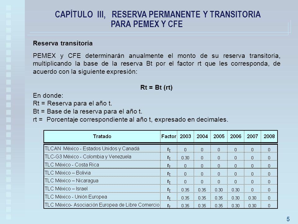 PEMEX y CFE determinarán anualmente el monto de su reserva transitoria, multiplicando la base de la reserva Bt por el factor rt que les corresponda, de acuerdo con la siguiente expresión: Rt = Bt (rt) En donde: Rt = Reserva para el año t.