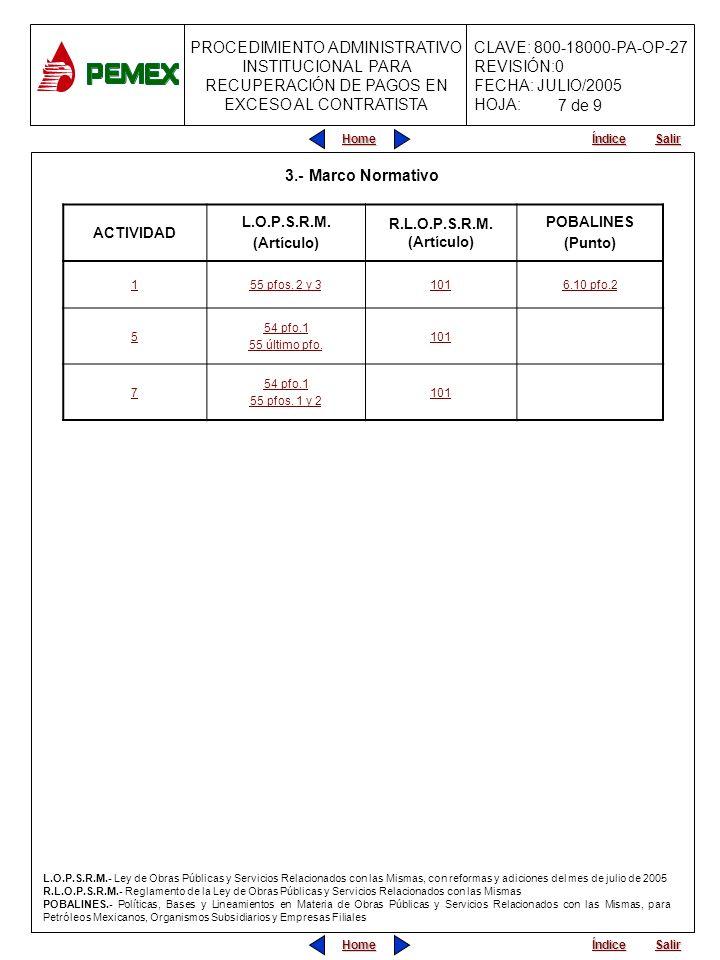 PROCEDIMIENTO ADMINISTRATIVO INSTITUCIONAL PARA RECUPERACIÓN DE PAGOS EN EXCESO AL CONTRATISTA CLAVE: 800-18000-PA-OP-27 REVISIÓN:0 FECHA: JULIO/2005 HOJA: Home Salir Índice Home Salir Índice 3.- Marco Normativo ACTIVIDAD L.O.P.S.R.M.