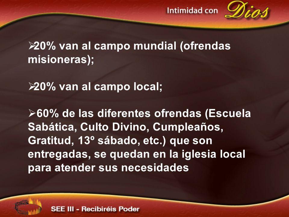 20% van al campo mundial (ofrendas misioneras); 20% van al campo local; 60% de las diferentes ofrendas (Escuela Sabática, Culto Divino, Cumpleaños, Gratitud, 13º sábado, etc.) que son entregadas, se quedan en la iglesia local para atender sus necesidades